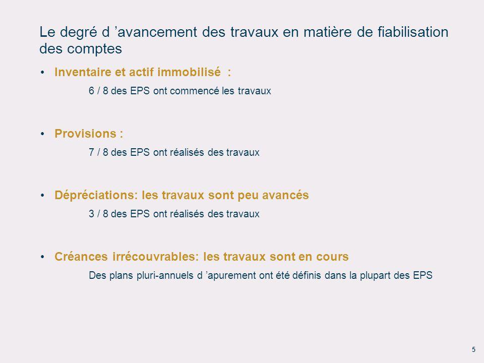 5 Le degré d avancement des travaux en matière de fiabilisation des comptes Inventaire et actif immobilisé : 6 / 8 des EPS ont commencé les travaux Pr