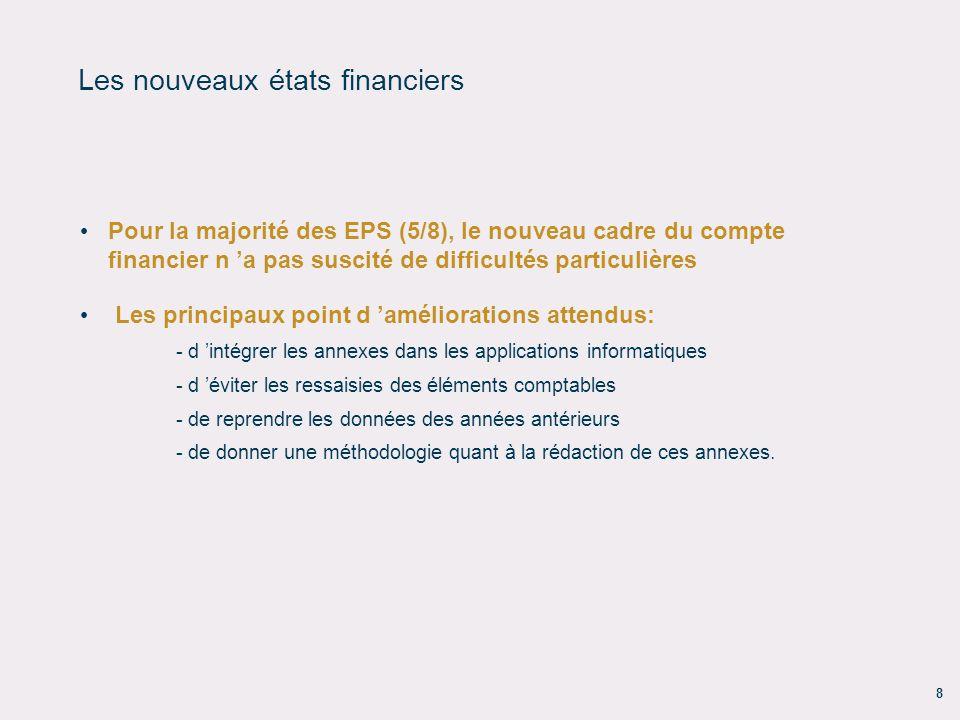 8 Les nouveaux états financiers Pour la majorité des EPS (5/8), le nouveau cadre du compte financier n a pas suscité de difficultés particulières Les