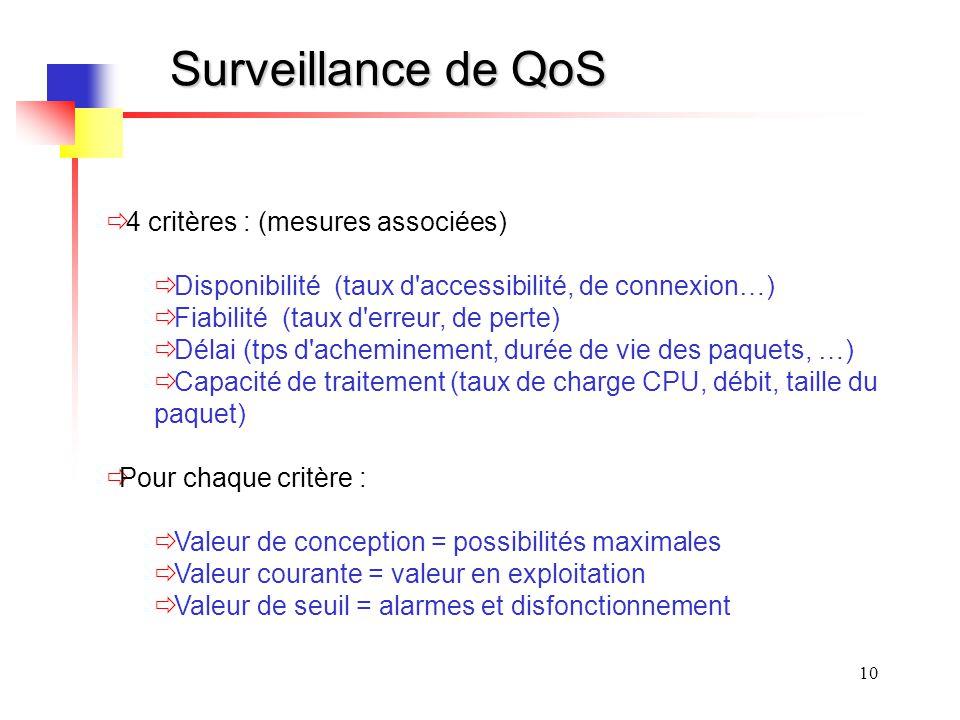 10 Surveillance de QoS 4 critères : (mesures associées) Disponibilité (taux d'accessibilité, de connexion…) Fiabilité (taux d'erreur, de perte) Délai
