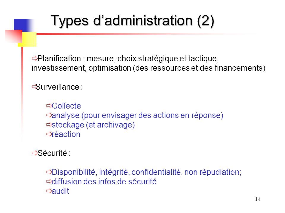 14 Types dadministration (2) Planification : mesure, choix stratégique et tactique, investissement, optimisation (des ressources et des financements)