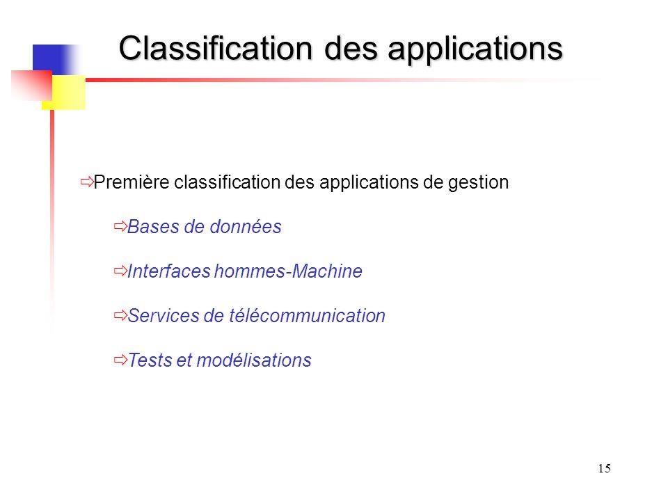 15 Classification des applications Première classification des applications de gestion Bases de données Interfaces hommes-Machine Services de télécommunication Tests et modélisations