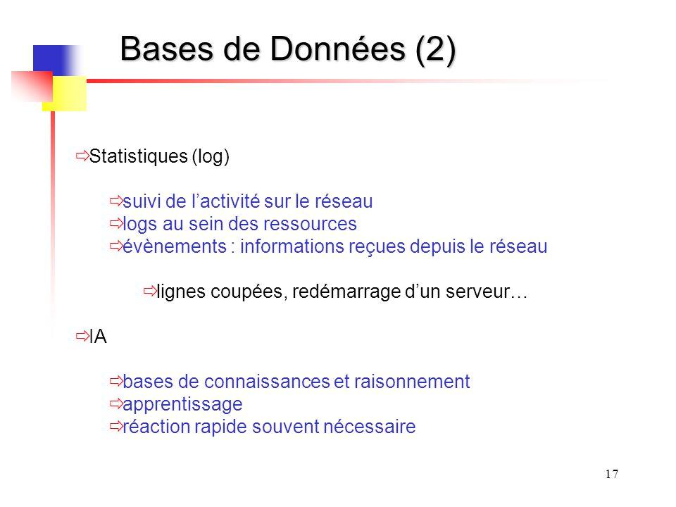 17 Bases de Données (2) Statistiques (log) suivi de lactivité sur le réseau logs au sein des ressources évènements : informations reçues depuis le rés