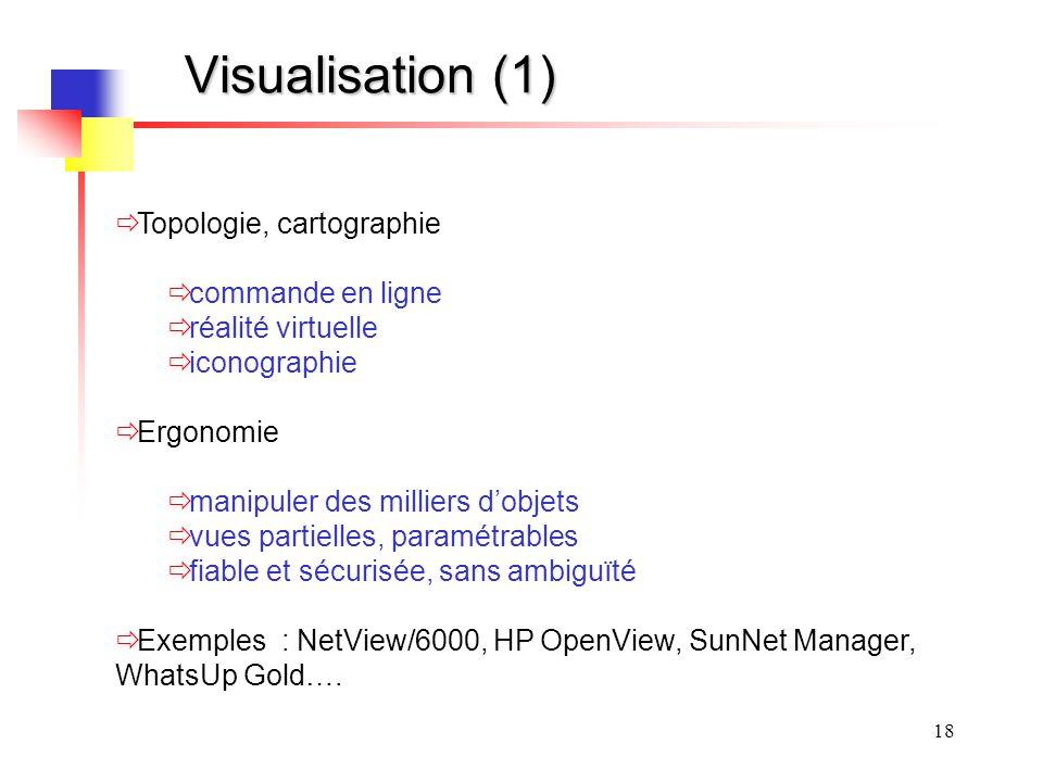 18 Visualisation (1) Topologie, cartographie commande en ligne réalité virtuelle iconographie Ergonomie manipuler des milliers dobjets vues partielles