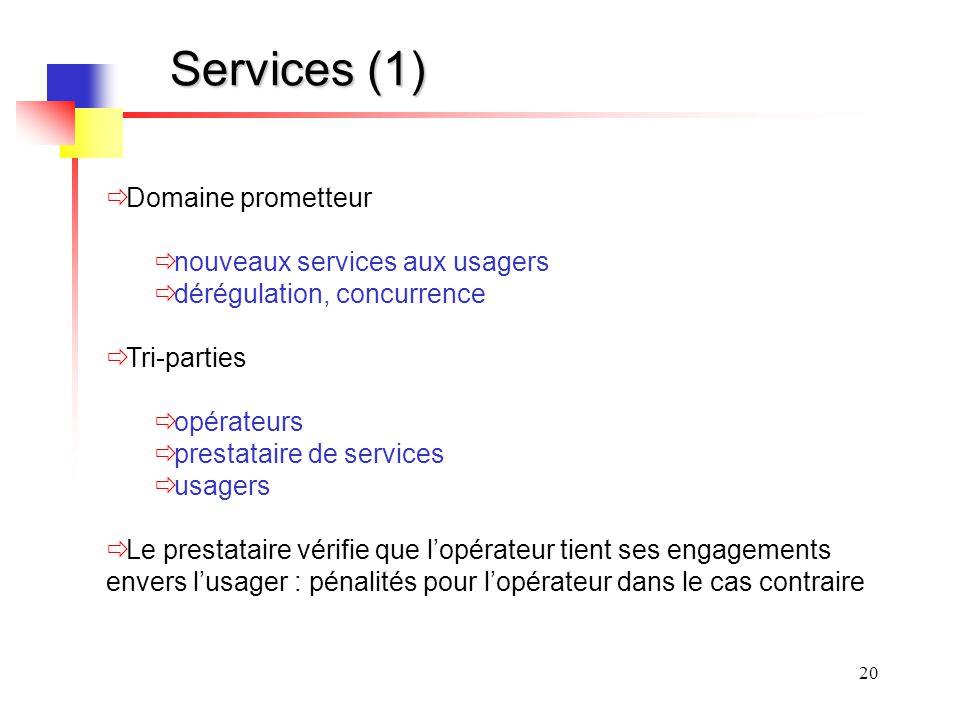 20 Services (1) Domaine prometteur nouveaux services aux usagers dérégulation, concurrence Tri-parties opérateurs prestataire de services usagers Le p