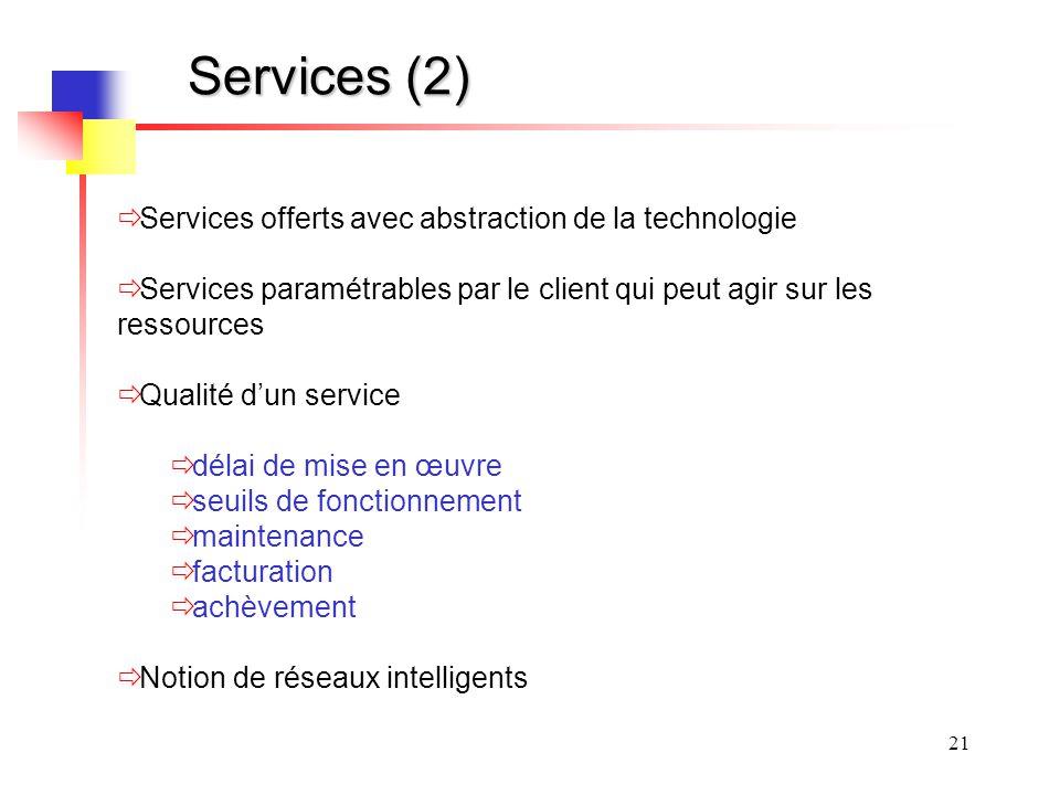 21 Services (2) Services offerts avec abstraction de la technologie Services paramétrables par le client qui peut agir sur les ressources Qualité dun service délai de mise en œuvre seuils de fonctionnement maintenance facturation achèvement Notion de réseaux intelligents