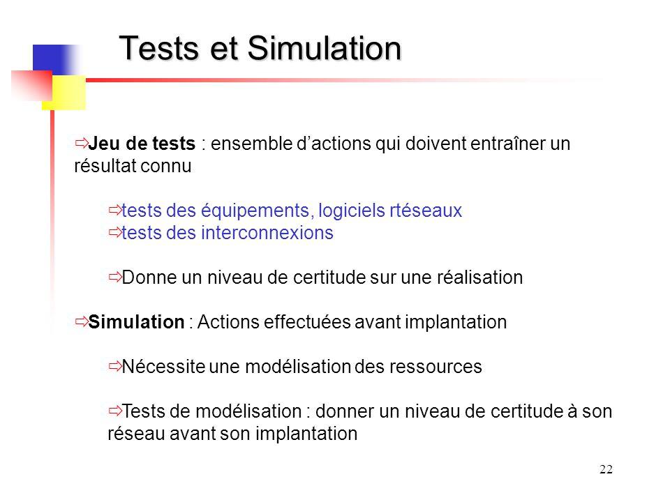 22 Tests et Simulation Jeu de tests : ensemble dactions qui doivent entraîner un résultat connu tests des équipements, logiciels rtéseaux tests des in