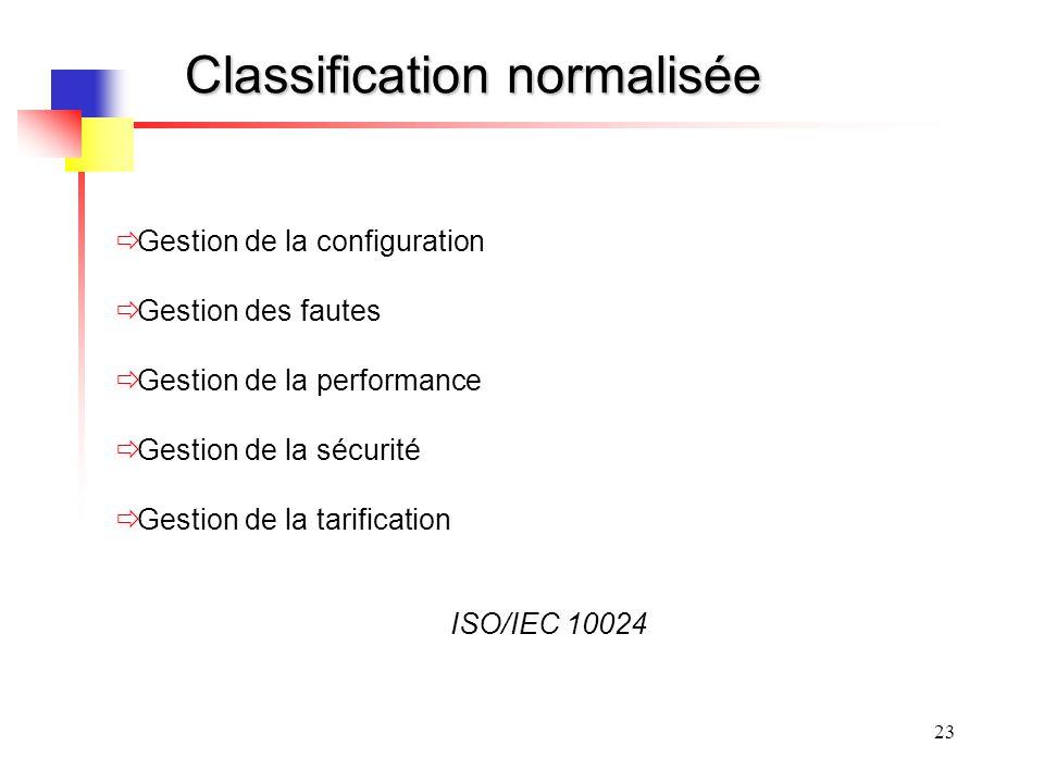 23 Classification normalisée Gestion de la configuration Gestion des fautes Gestion de la performance Gestion de la sécurité Gestion de la tarification ISO/IEC 10024