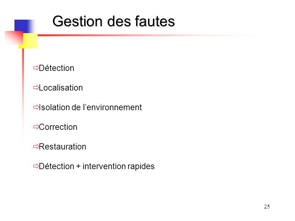25 Gestion des fautes Détection Localisation Isolation de lenvironnement Correction Restauration Détection + intervention rapides