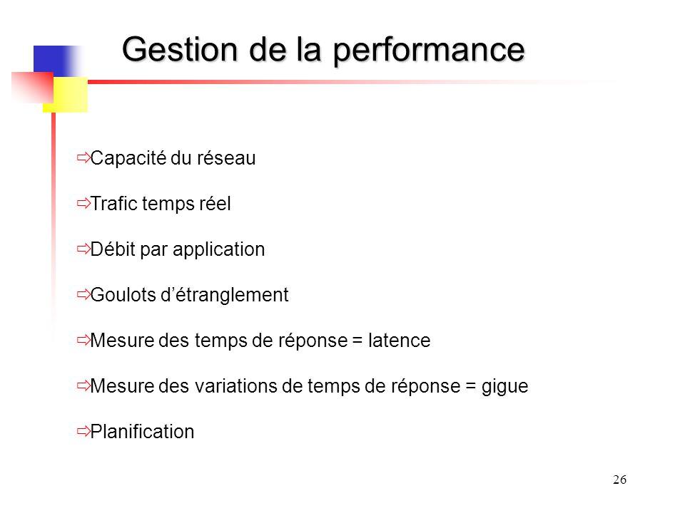 26 Gestion de la performance Capacité du réseau Trafic temps réel Débit par application Goulots détranglement Mesure des temps de réponse = latence Me
