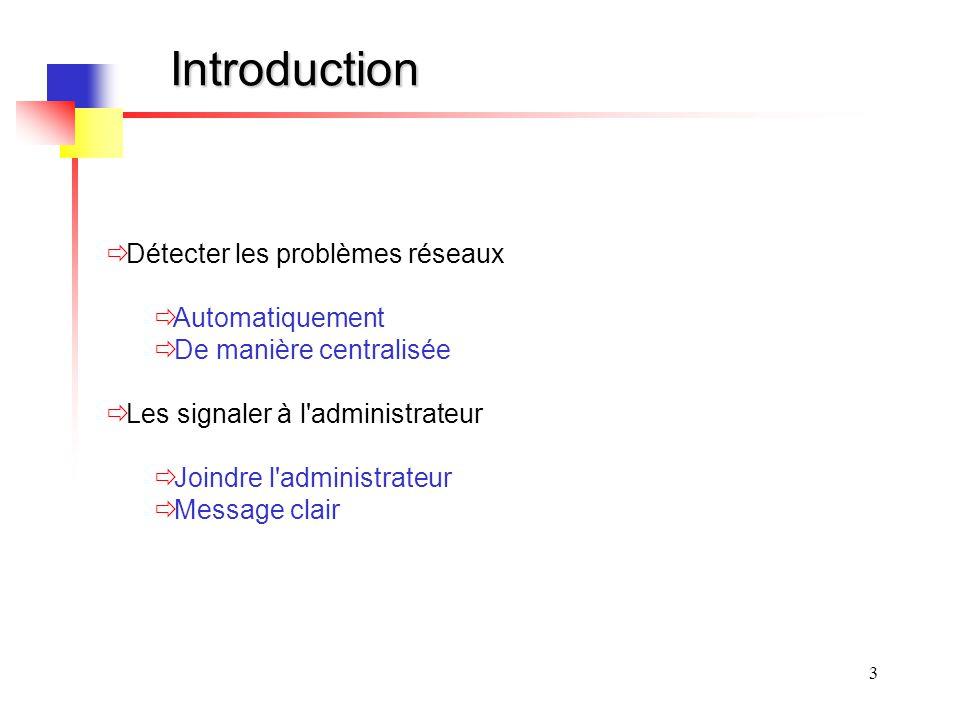 3 Introduction Détecter les problèmes réseaux Automatiquement De manière centralisée Les signaler à l administrateur Joindre l administrateur Message clair