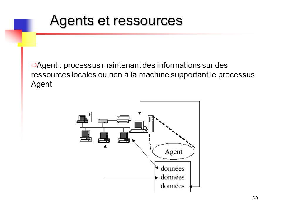 30 Agents et ressources Agent : processus maintenant des informations sur des ressources locales ou non à la machine supportant le processus Agent