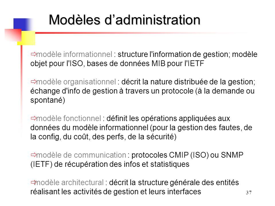 37 Modèles dadministration modèle informationnel : structure l'information de gestion; modèle objet pour l'ISO, bases de données MIB pour l'IETF modèl