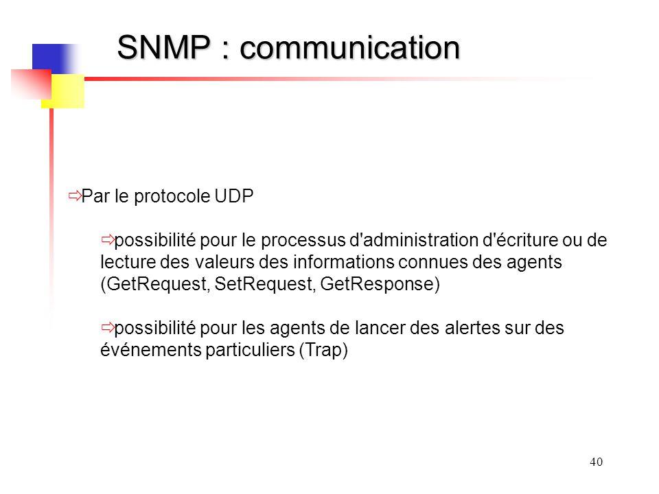 40 SNMP : communication Par le protocole UDP possibilité pour le processus d'administration d'écriture ou de lecture des valeurs des informations conn