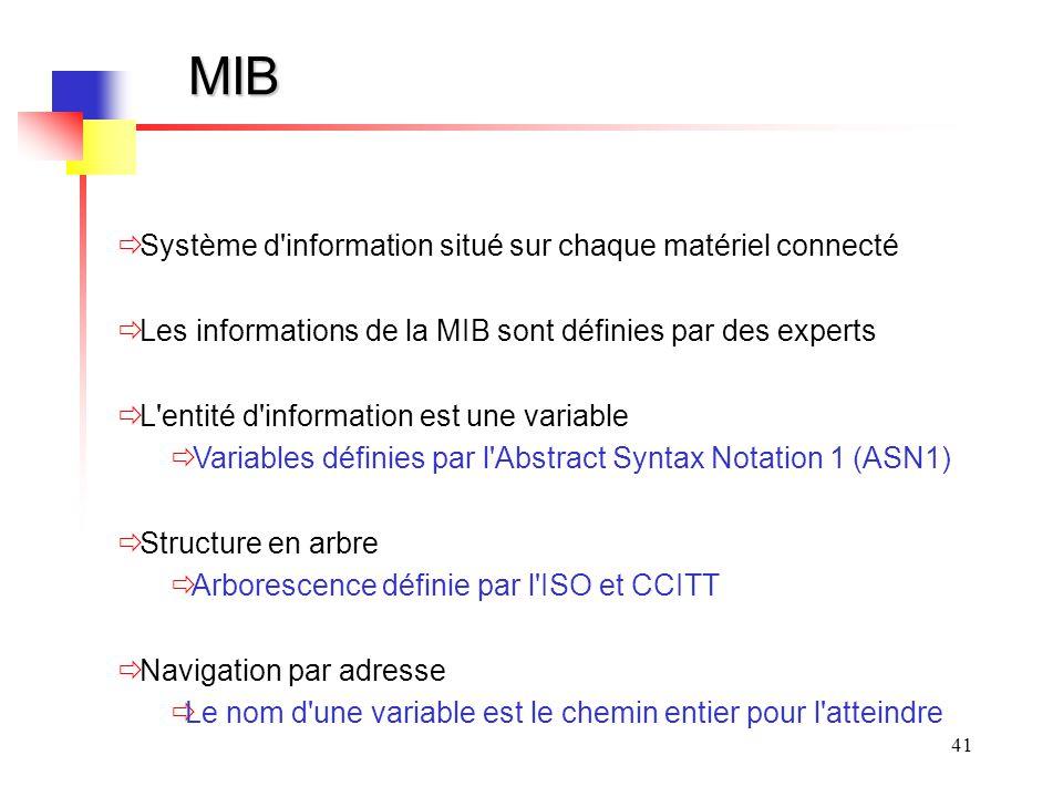 41 MIB ð Système d'information situé sur chaque matériel connecté ð Les informations de la MIB sont définies par des experts ð L'entité d'information