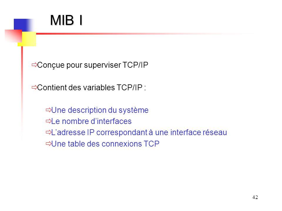42 MIB I ð Conçue pour superviser TCP/IP ð Contient des variables TCP/IP : ð Une description du système ð Le nombre dinterfaces ð Ladresse IP correspo