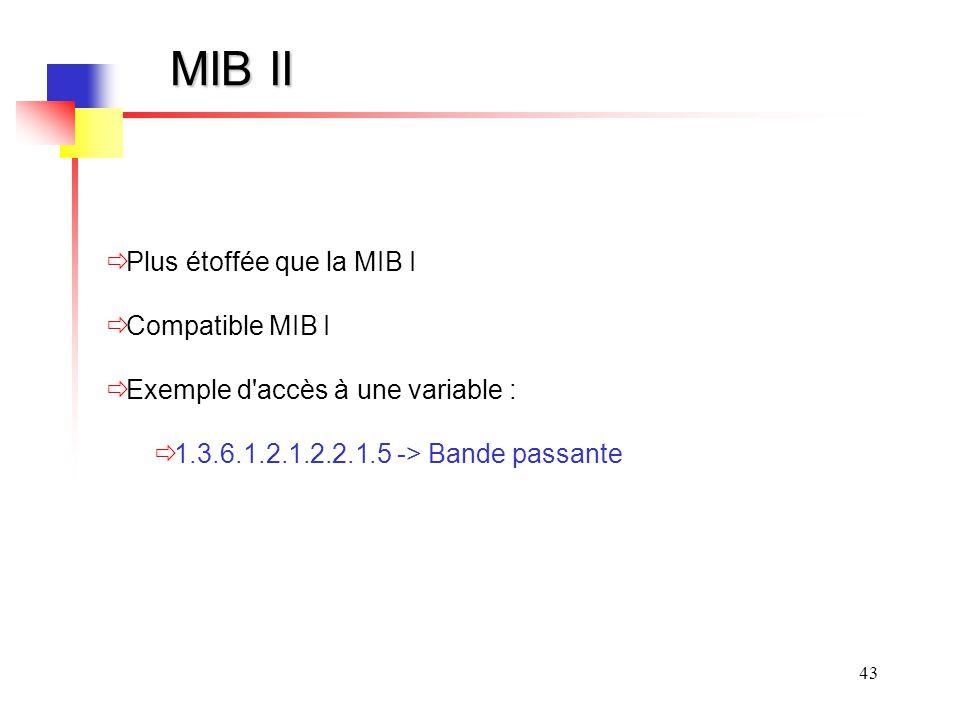 43 MIB II Plus étoffée que la MIB I Compatible MIB I Exemple d'accès à une variable : 1.3.6.1.2.1.2.2.1.5 -> Bande passante