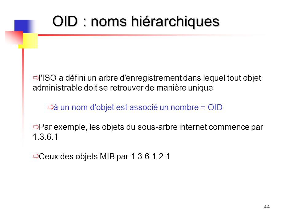 44 OID : noms hiérarchiques l'ISO a défini un arbre d'enregistrement dans lequel tout objet administrable doit se retrouver de manière unique à un nom