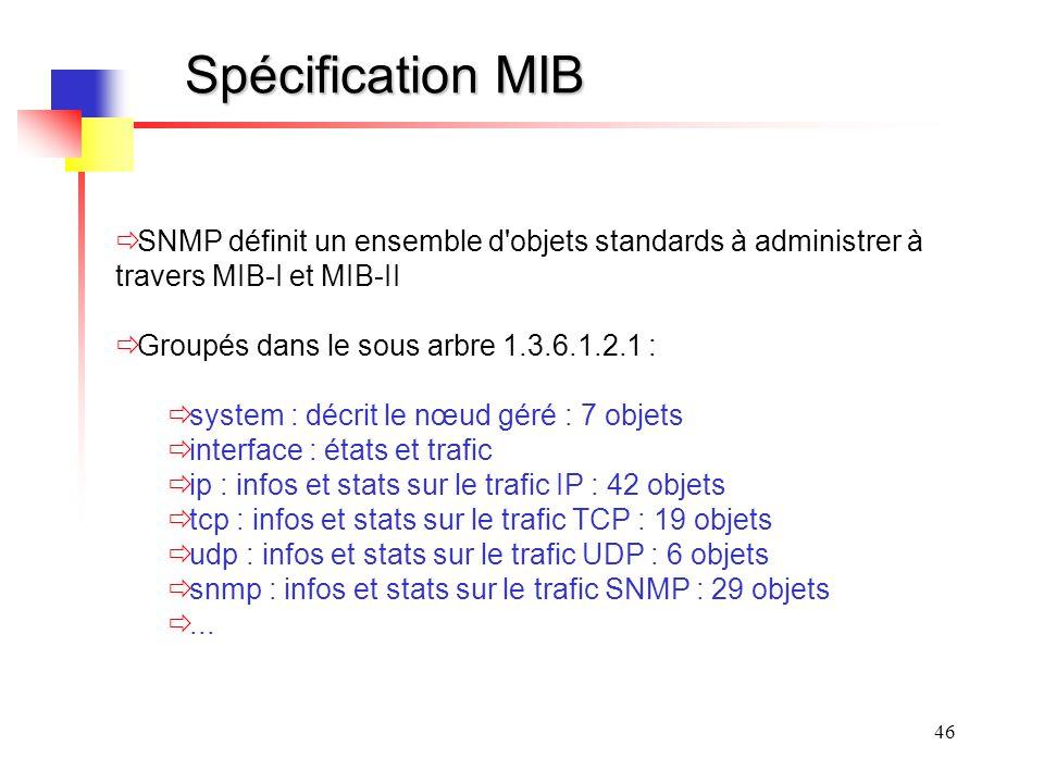 46 Spécification MIB SNMP définit un ensemble d'objets standards à administrer à travers MIB-I et MIB-II Groupés dans le sous arbre 1.3.6.1.2.1 : syst
