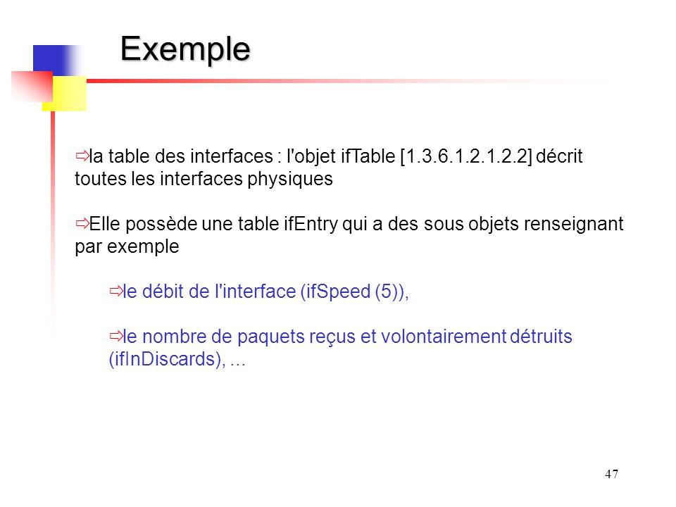 47 Exemple la table des interfaces : l'objet ifTable [1.3.6.1.2.1.2.2] décrit toutes les interfaces physiques Elle possède une table ifEntry qui a des