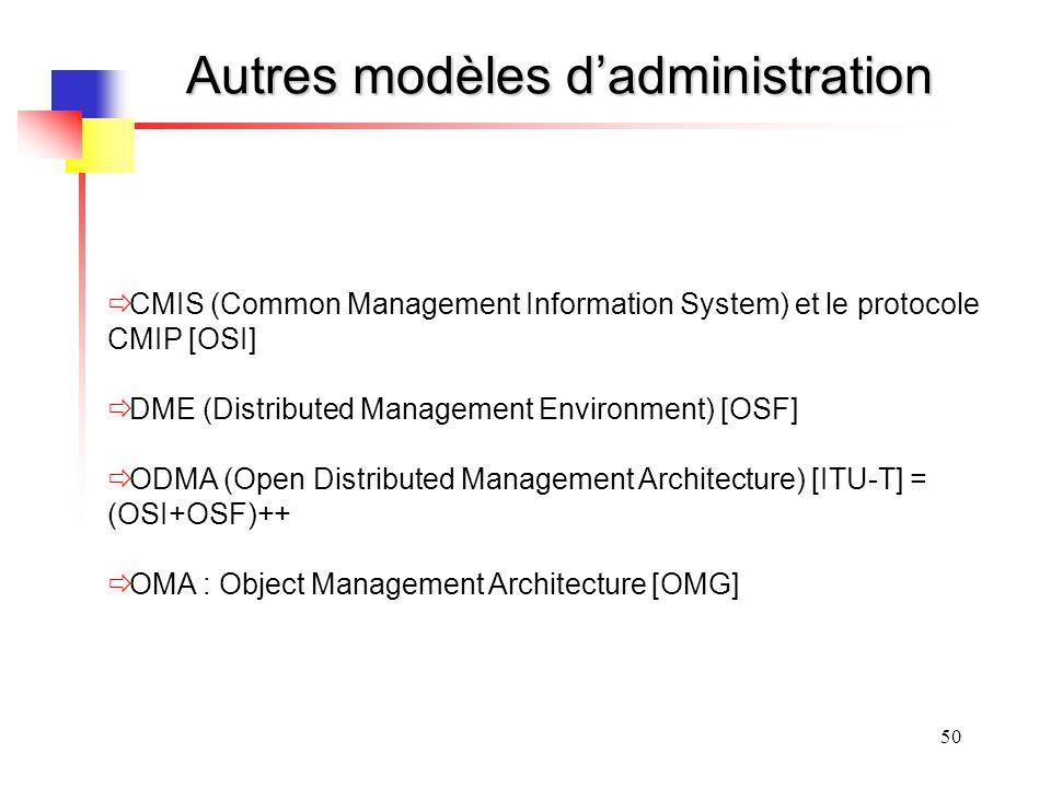 50 Autres modèles dadministration CMIS (Common Management Information System) et le protocole CMIP [OSI] DME (Distributed Management Environment) [OSF
