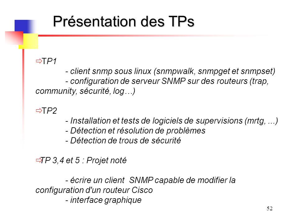 52 Présentation des TPs TP1 - client snmp sous linux (snmpwalk, snmpget et snmpset) - configuration de serveur SNMP sur des routeurs (trap, community,