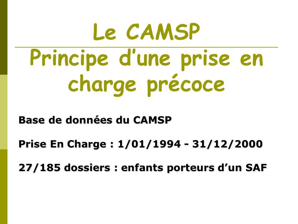 Le CAMSP Principe dune prise en charge précoce Base de données du CAMSP Prise En Charge : 1/01/1994 - 31/12/2000 27/185 dossiers : enfants porteurs du
