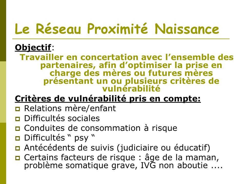 Equipe de Coordination Dr GNANSOUNOU: coordinateur médical Sylvie DHOUDAIN: IDE Coordinatrice (IDE addicto depuis 1995) Coordonnées téléphoniques : 03.27.69.47.73 06.23.00.37.66 Mail: s_dhoudain@ch-sa.coms_dhoudain@ch-sa.com Bureau : 2ème étage de maternité Articulation administrative et financière avec le Réseau Perinat Hainaut