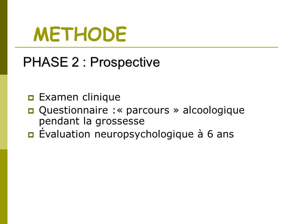 METHODE Examen clinique Questionnaire :« parcours » alcoologique pendant la grossesse Évaluation neuropsychologique à 6 ans PHASE 2 : Prospective