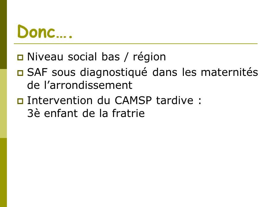 Donc…. Niveau social bas / région SAF sous diagnostiqué dans les maternités de larrondissement Intervention du CAMSP tardive : 3è enfant de la fratrie