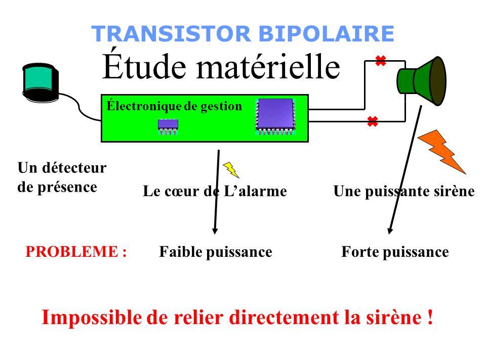 Étude fonctionnelle : Détection Temporisation + commande de déclenchement Signalisation sonore Signaler une présenceen déclenchantune sirène TRANSISTO