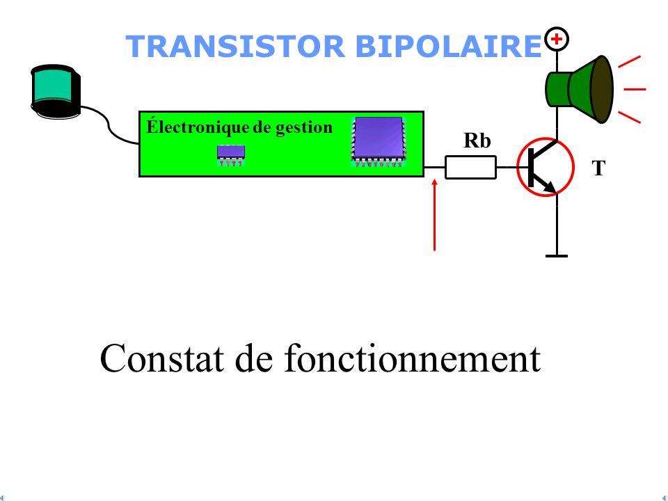 Électronique de gestion Solution : Utilisation dun transistor en commutation Rb T T : Transistor de commande de la sirène (ref : 2N3055) Rb : Résistan