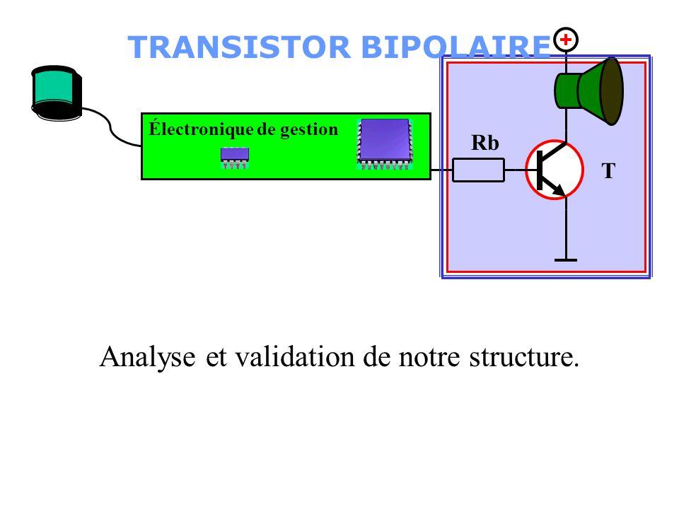 Électronique de gestion Rb T Constat de fonctionnement TRANSISTOR BIPOLAIRE