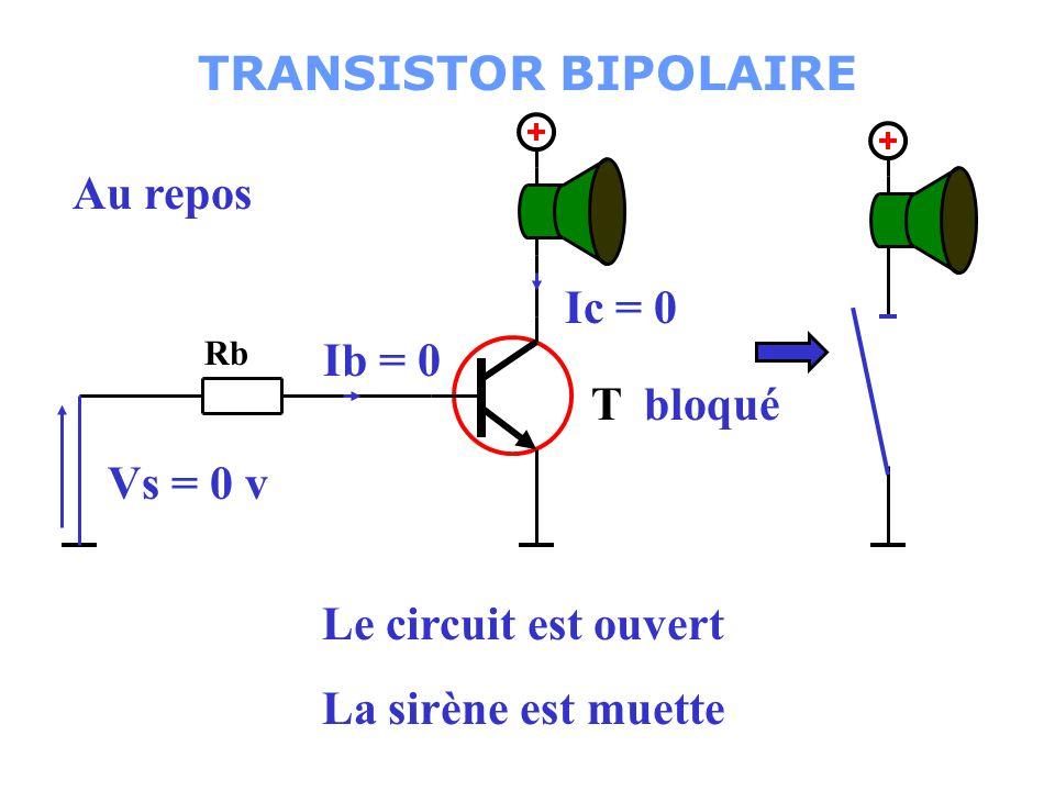Électronique de gestion Rb T Analyse et validation de notre structure. TRANSISTOR BIPOLAIRE