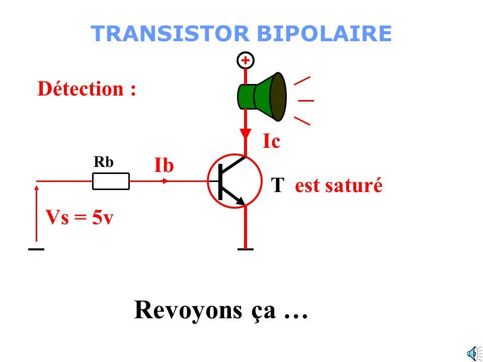 Rb T Détection : Vs = 5v saturé Un courant circule dans la base Ib Ic Le transistor est saturé. Le circuit dalimentation de la sirène est fermé. La si