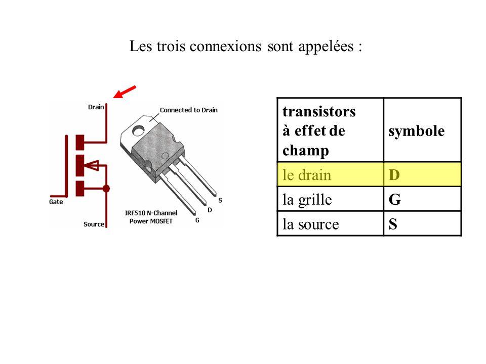 Le MOSFET, de Metal Oxide Semiconductor Field Effect Transistor, en français Transistor à Effet de Champ (à grille) Métal-Oxyde, est un type transisto