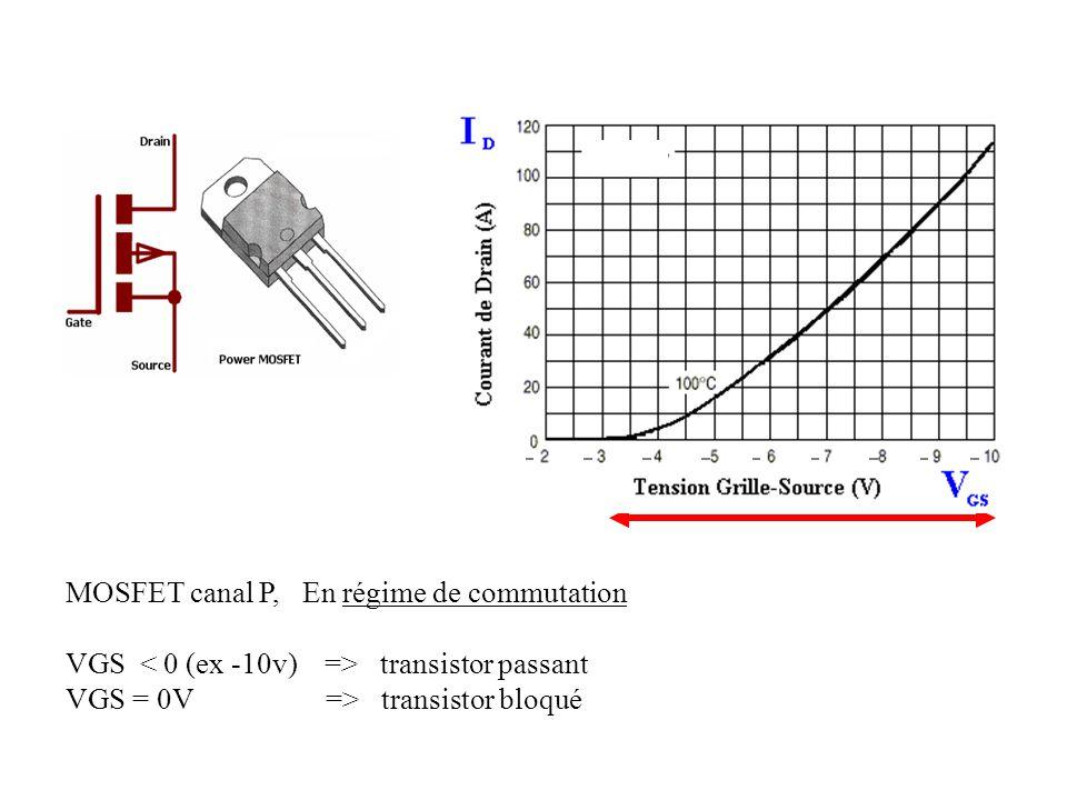 MOSFET canal N, En régime de commutation VGS > 0 (ex 10v) => transistor passant VGS = 0V => transistor bloqué