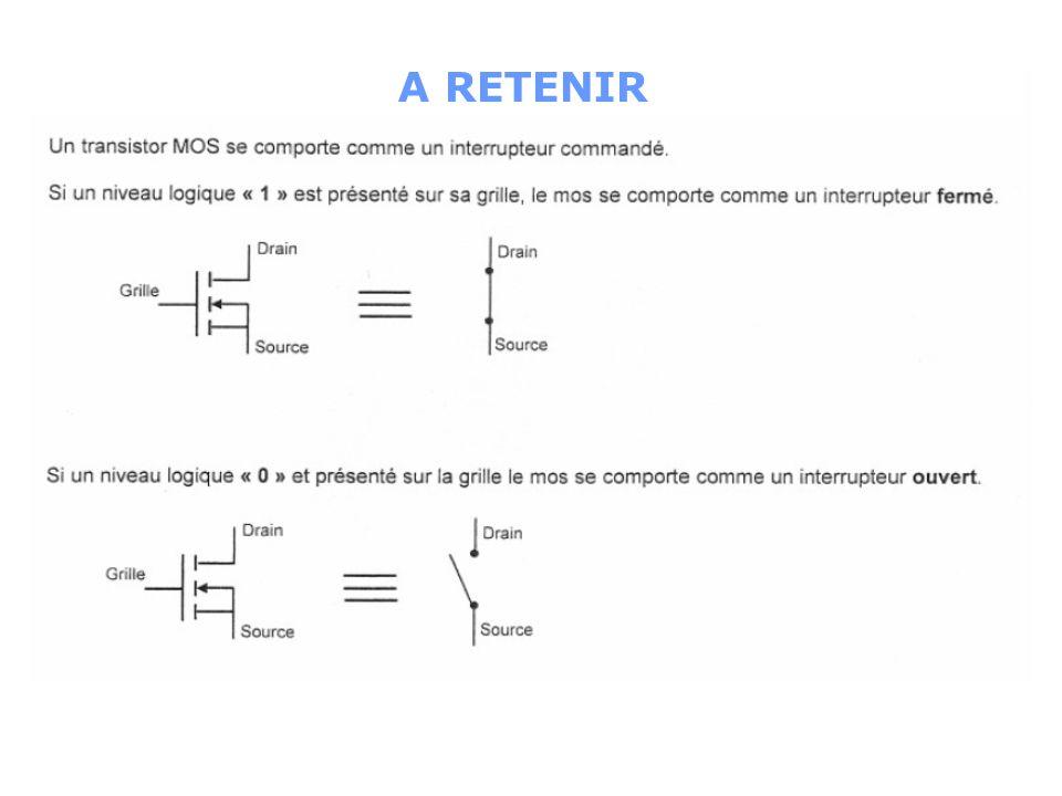 MOSFET canal P, En régime de commutation VGS transistor passant VGS = 0V => transistor bloqué