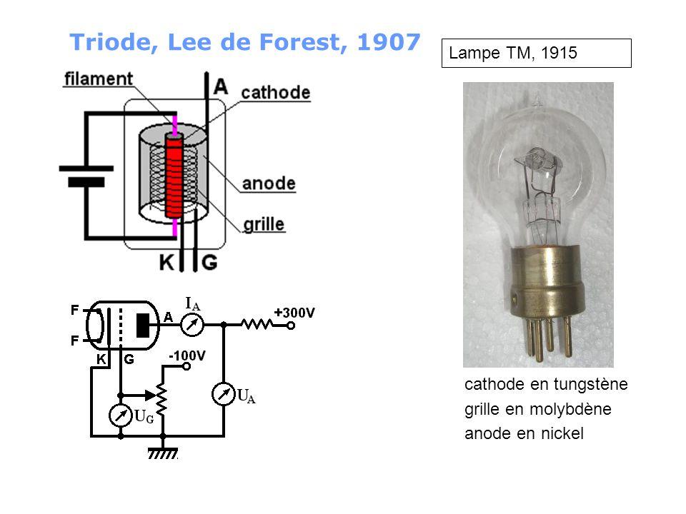 Lampe TM, 1915 cathode en tungstène grille en molybdène anode en nickel Triode, Lee de Forest, 1907
