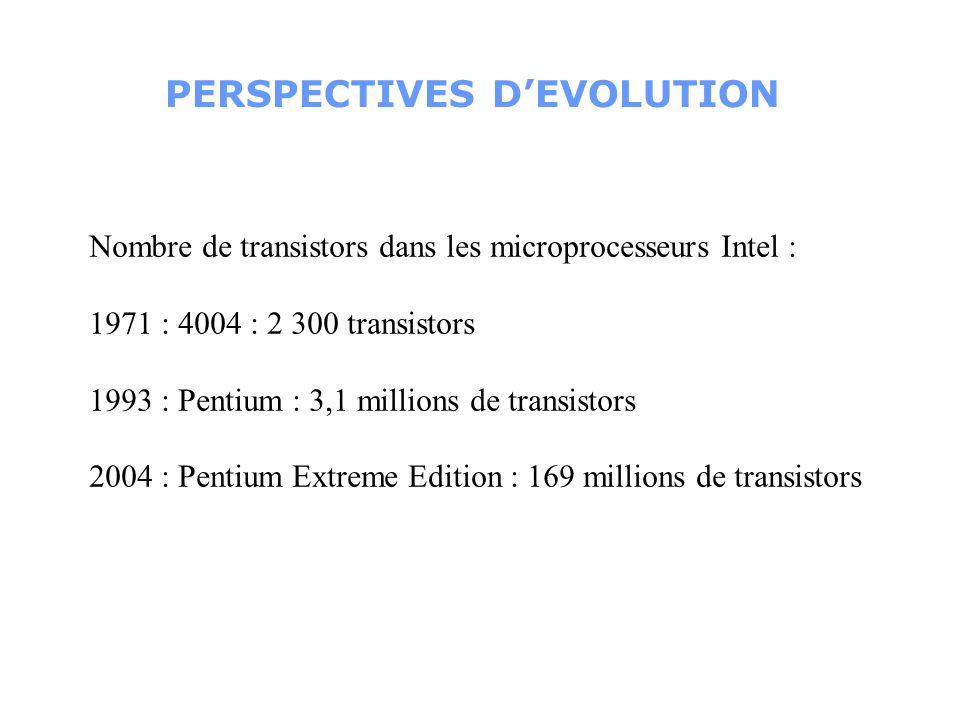 TECHNOLOGIE CMOS EVgs1Vgs2T1T2A 1 0 0>0BP <00PB 0 1 INVERSEUR LOGIQUE