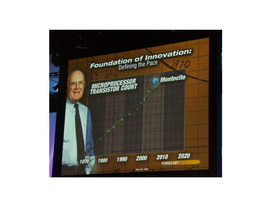 PERSPECTIVES DEVOLUTION Nombre de transistors dans les microprocesseurs Intel : 1971 : 4004 : 2 300 transistors 1993 : Pentium : 3,1 millions de trans