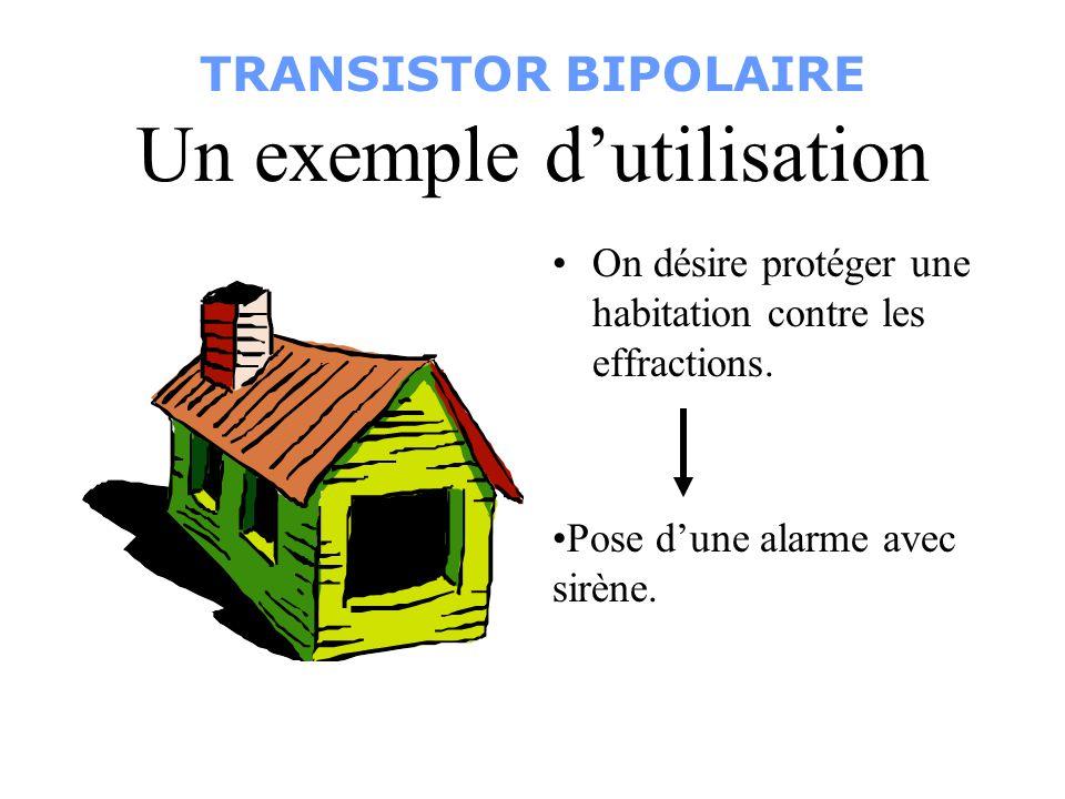 Un exemple dutilisation On désire protéger une habitation contre les effractions.