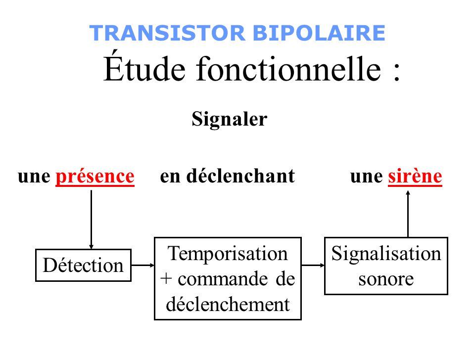 Étude fonctionnelle : Détection Temporisation + commande de déclenchement Signalisation sonore Signaler une présenceen déclenchantune sirène TRANSISTOR BIPOLAIRE