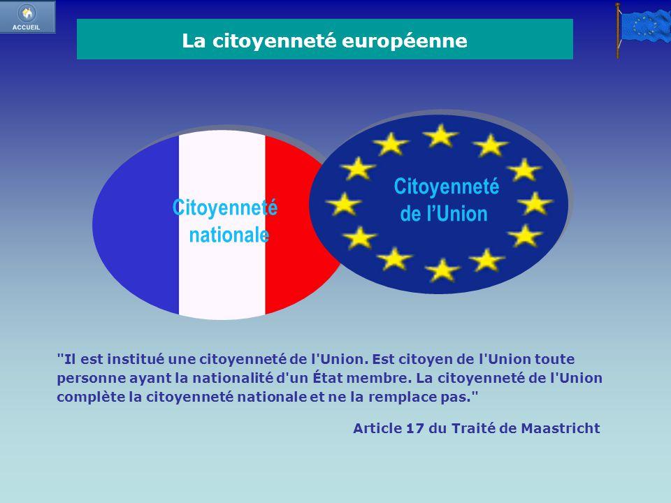 Citoyenneté nationale Citoyenneté nationale Citoyenneté de lUnion Citoyenneté de lUnion La citoyenneté européenne