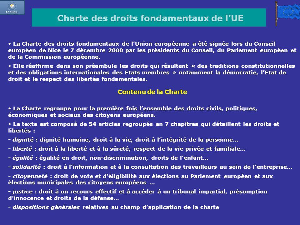 Charte des droits fondamentaux de lUE La Charte des droits fondamentaux de lUnion européenne a été signée lors du Conseil européen de Nice le 7 décemb