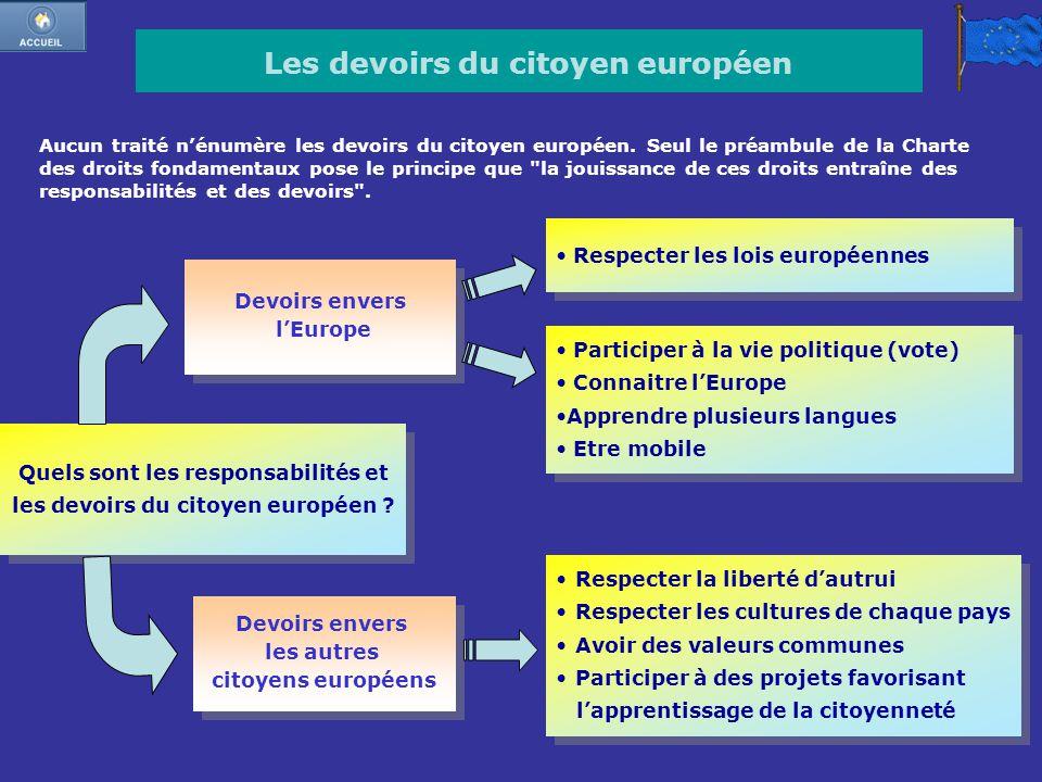 Les devoirs du citoyen européen Aucun traité nénumère les devoirs du citoyen européen. Seul le préambule de la Charte des droits fondamentaux pose le
