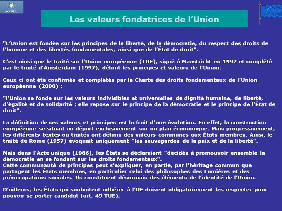 Les valeurs fondatrices de lUnion