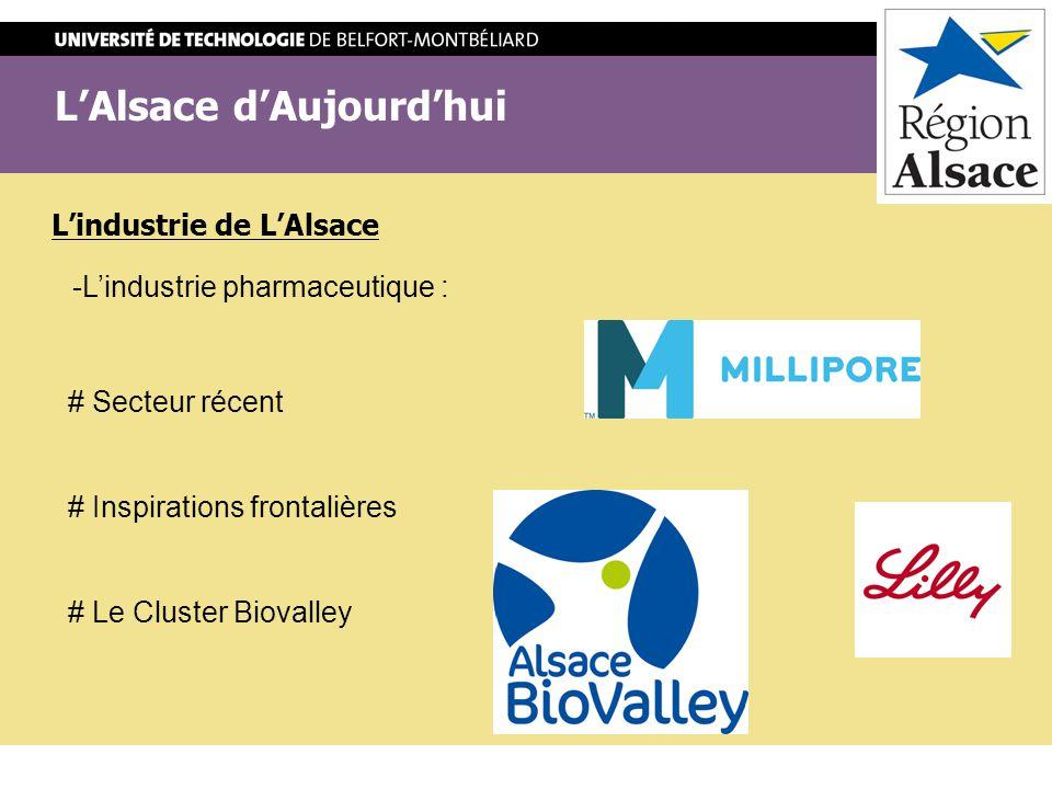 LAlsace dAujourdhui Lindustrie de LAlsace -Lindustrie chimique : # Secteur récent # Inspirations frontalières # Le Cluster Biovalley