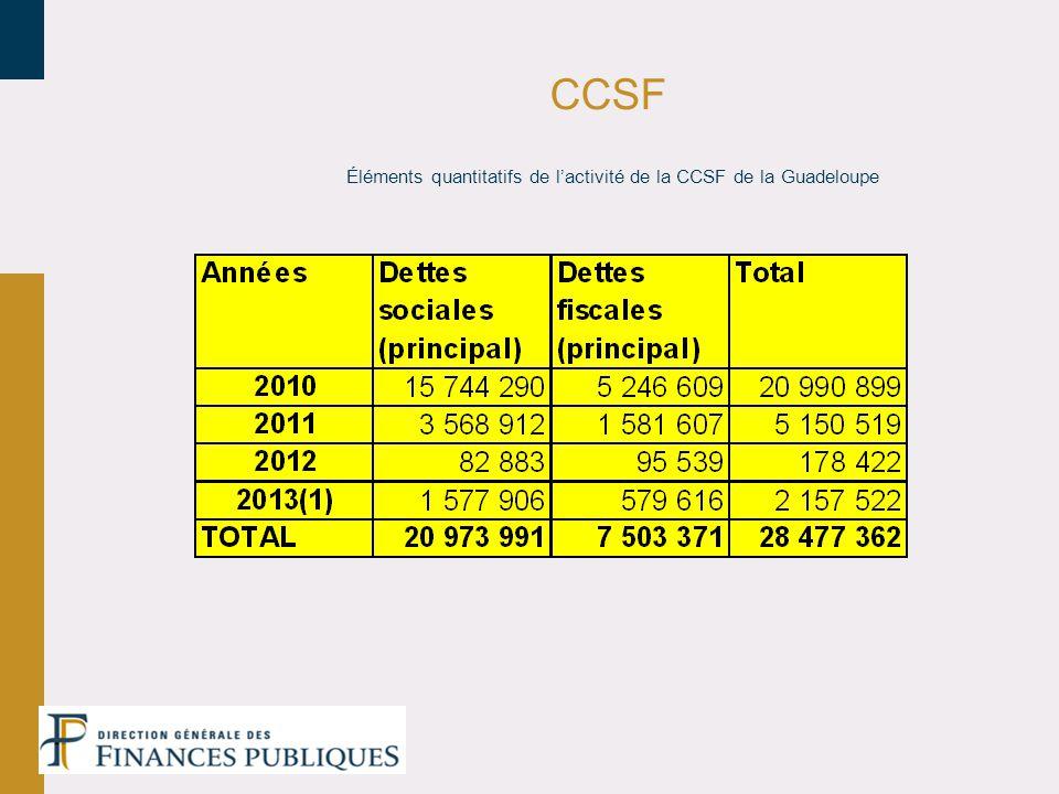 CCSF Éléments quantitatifs de lactivité de la CCSF de la Guadeloupe