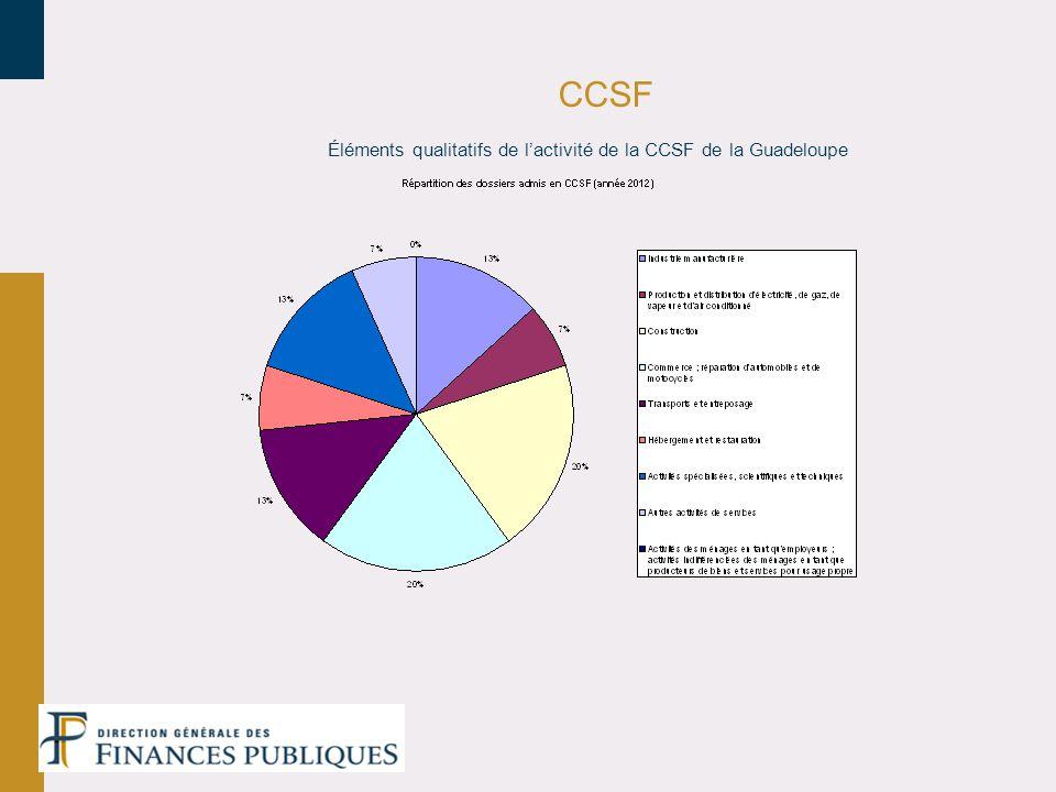 CCSF Éléments qualitatifs de lactivité de la CCSF de la Guadeloupe