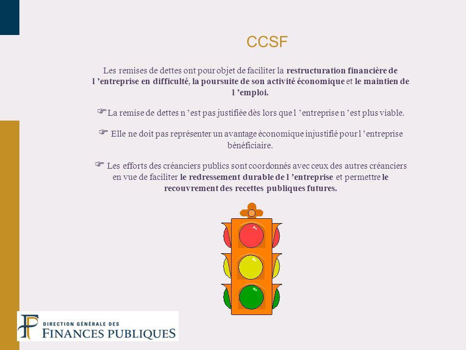 CCSF Les remises de dettes ont pour objet de faciliter la restructuration financière de l entreprise en difficulté, la poursuite de son activité écono